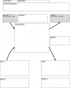 LnL-Do-you-SIPOC-template